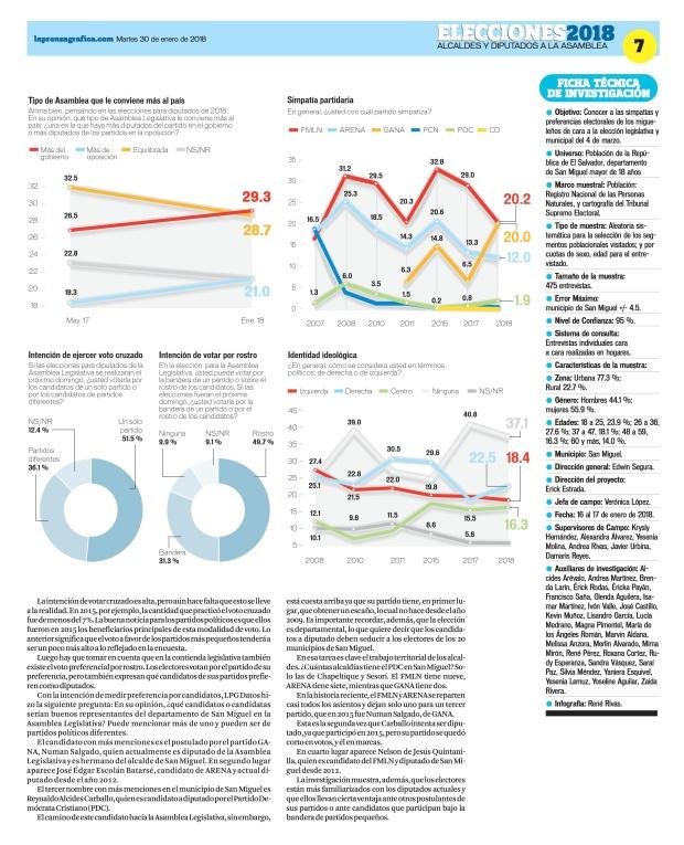 LaPrensaGrafica La Prensa Gráfica 30_01_2018 7