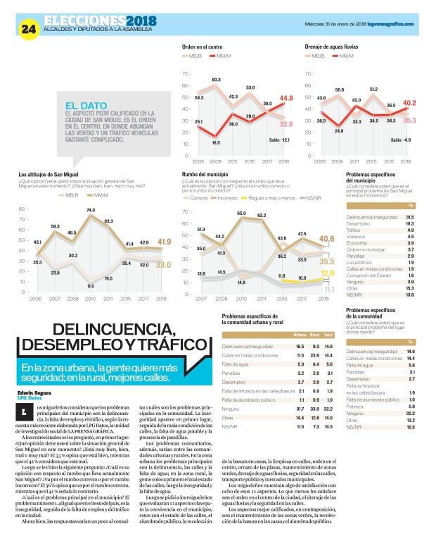 LaPrensaGrafica La Prensa Gráfica 31_01_2018 24